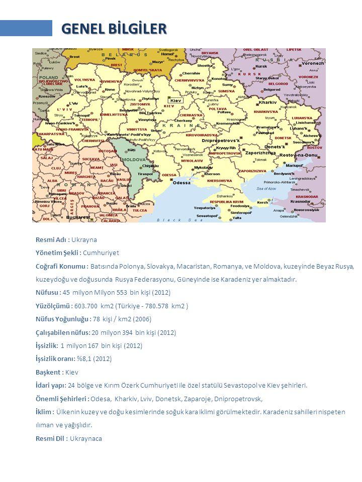 GENEL BİLGİLER Resmi Adı : Ukrayna Yönetim Şekli : Cumhuriyet