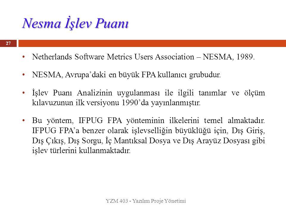 Nesma İşlev Puanı Netherlands Software Metrics Users Association – NESMA, 1989. NESMA, Avrupa'daki en büyük FPA kullanıcı grubudur.