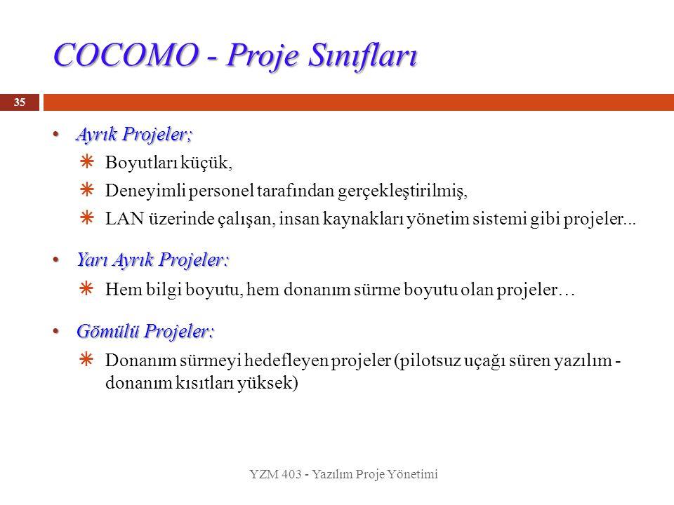 COCOMO - Proje Sınıfları