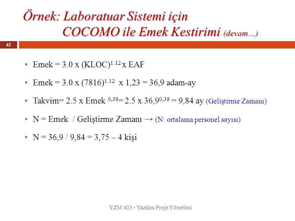 Örnek: Laboratuar Sistemi için COCOMO ile Emek Kestirimi (devam…)