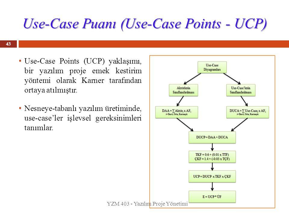 Use-Case Puanı (Use-Case Points - UCP)