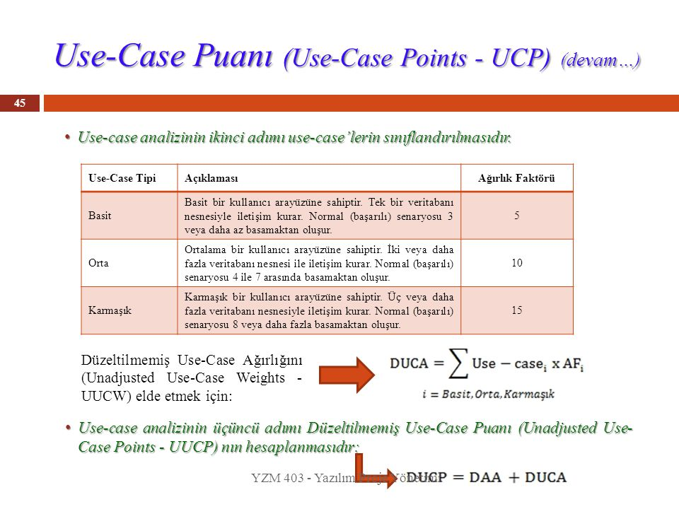 Use-Case Puanı (Use-Case Points - UCP) (devam…)