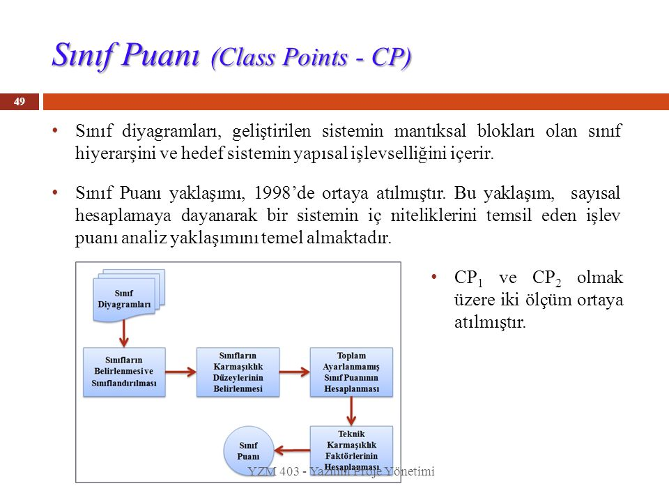 Sınıf Puanı (Class Points - CP)
