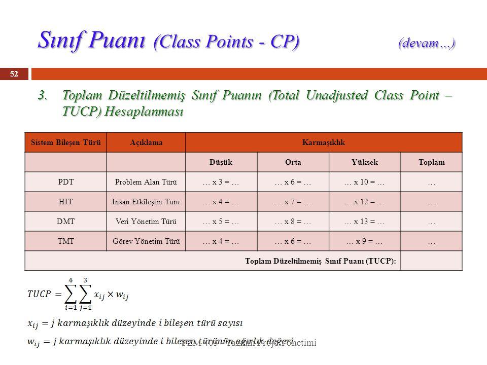 Sınıf Puanı (Class Points - CP) (devam…)