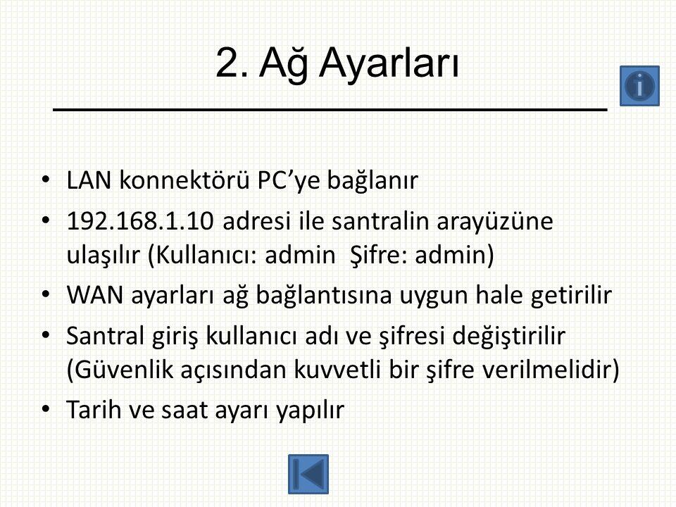2. Ağ Ayarları LAN konnektörü PC'ye bağlanır
