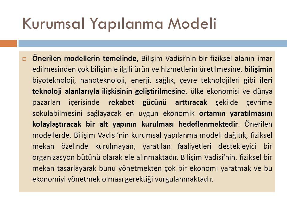 Kurumsal Yapılanma Modeli