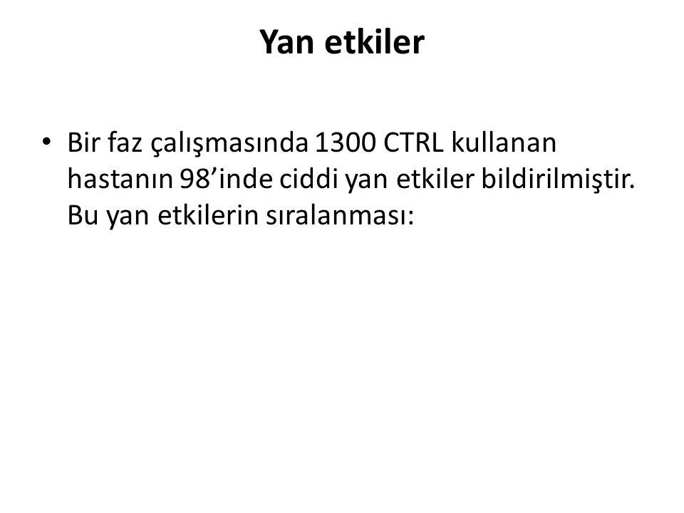 Yan etkiler Bir faz çalışmasında 1300 CTRL kullanan hastanın 98'inde ciddi yan etkiler bildirilmiştir.