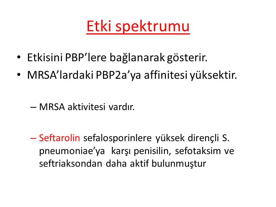 Etki spektrumu Etkisini PBP'lere bağlanarak gösterir.