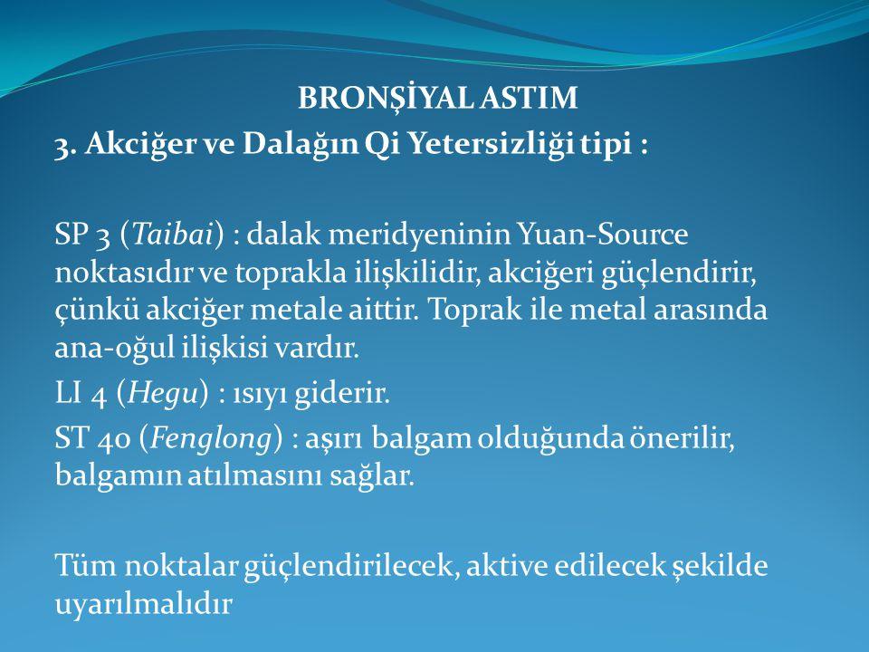 BRONŞİYAL ASTIM 3. Akciğer ve Dalağın Qi Yetersizliği tipi :