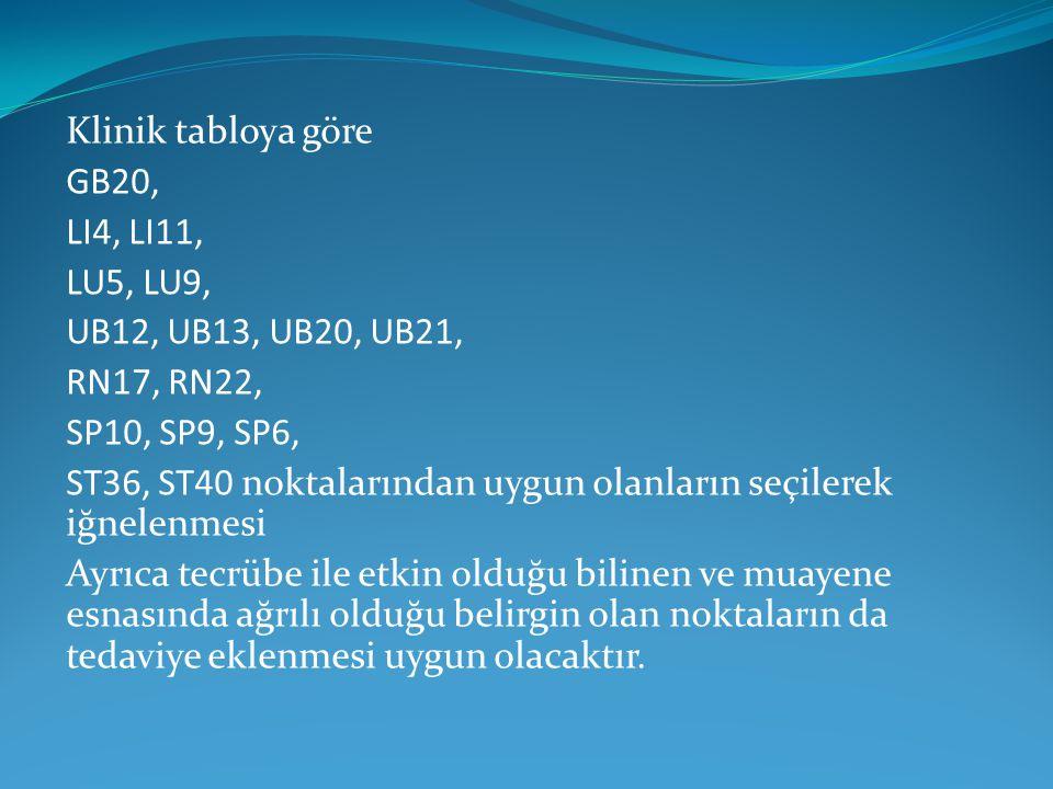 Klinik tabloya göre GB20, LI4, LI11, LU5, LU9, UB12, UB13, UB20, UB21, RN17, RN22, SP10, SP9, SP6,