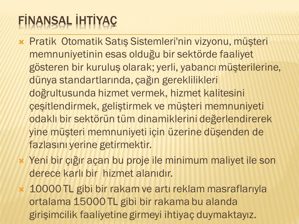 FİNANSAL İHTİYAÇ