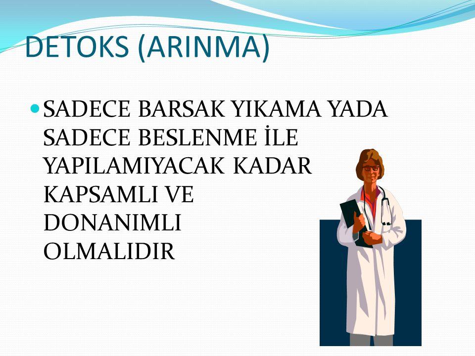 DETOKS (ARINMA)