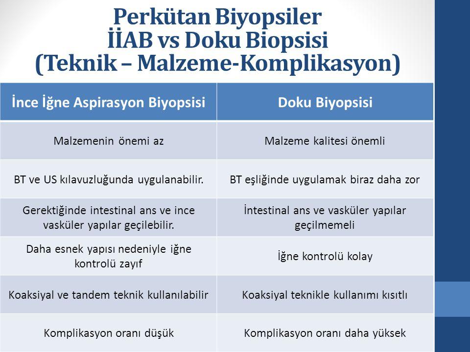 Perkütan Biyopsiler İİAB vs Doku Biopsisi