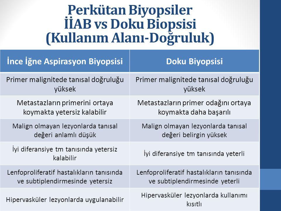 Perkütan Biyopsiler İİAB vs Doku Biopsisi (Kullanım Alanı-Doğruluk)