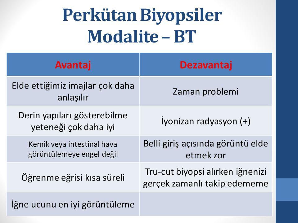 Perkütan Biyopsiler Modalite – BT