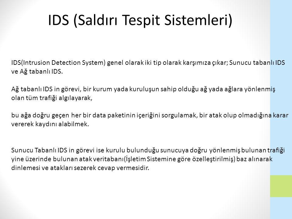 IDS (Saldırı Tespit Sistemleri)