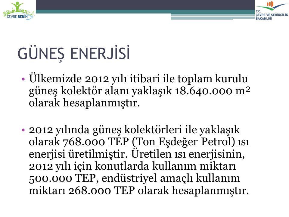 GÜNEŞ ENERJİSİ Ülkemizde 2012 yılı itibari ile toplam kurulu güneş kolektör alanı yaklaşık 18.640.000 m² olarak hesaplanmıştır.