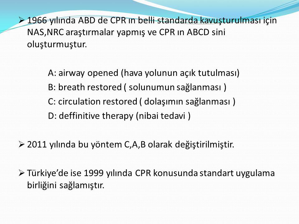 1966 yılında ABD de CPR ın belli standarda kavuşturulması için NAS,NRC araştırmalar yapmış ve CPR ın ABCD sini oluşturmuştur.