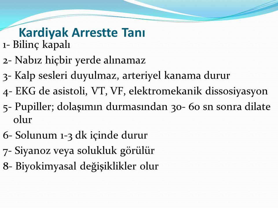 Kardiyak Arrestte Tanı