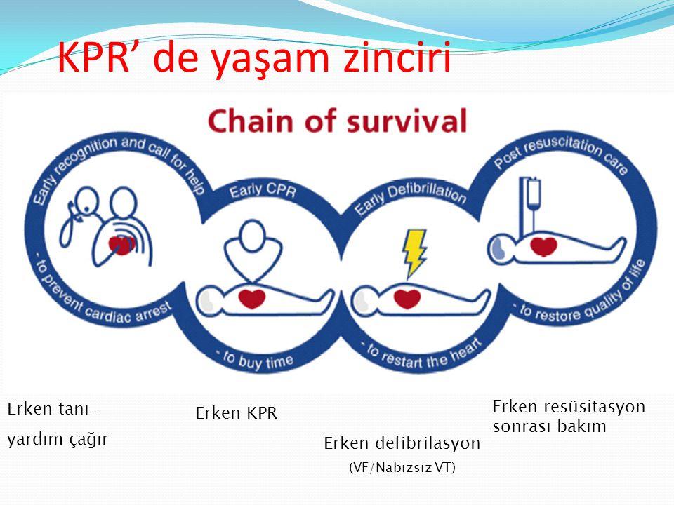 KPR' de yaşam zinciri Erken tanı- Erken resüsitasyon sonrası bakım
