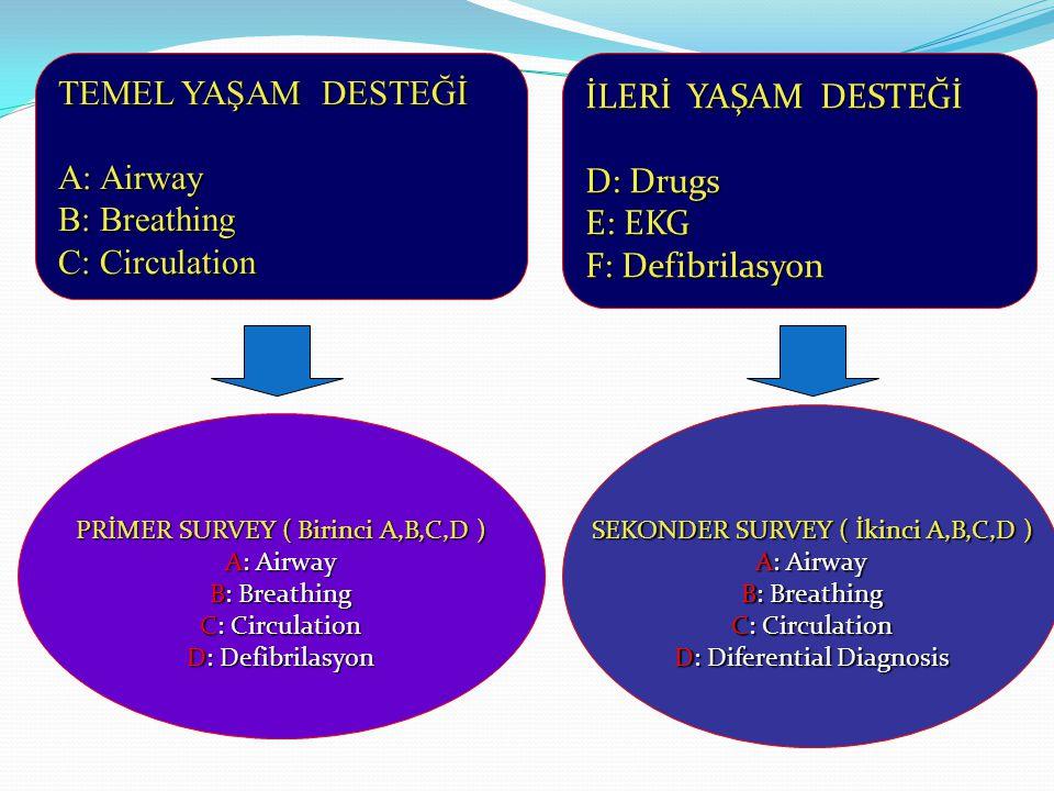 TEMEL YAŞAM DESTEĞİ İLERİ YAŞAM DESTEĞİ A: Airway D: Drugs