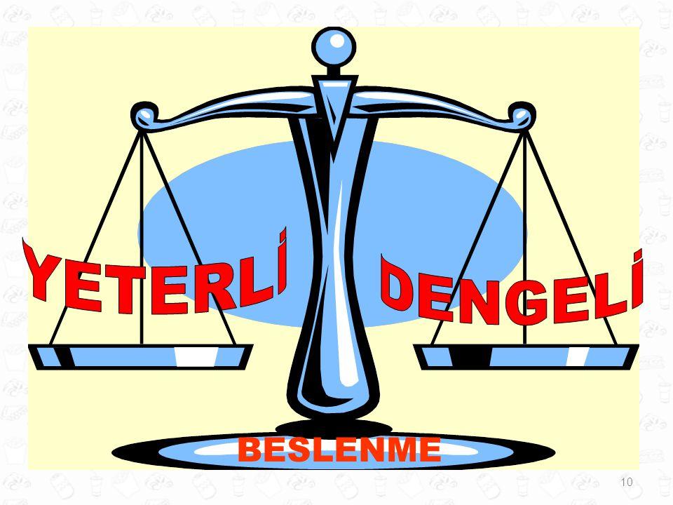 YETERLİ DENGELİ BESLENME
