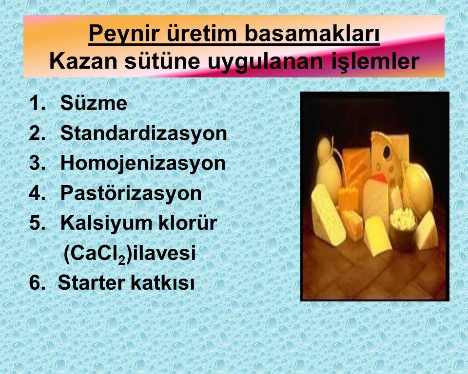 Peynir üretim basamakları Kazan sütüne uygulanan işlemler