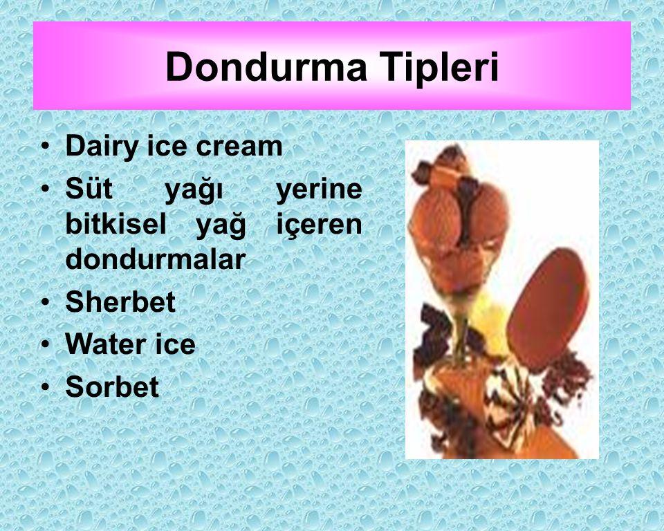 Dondurma Tipleri Dairy ice cream