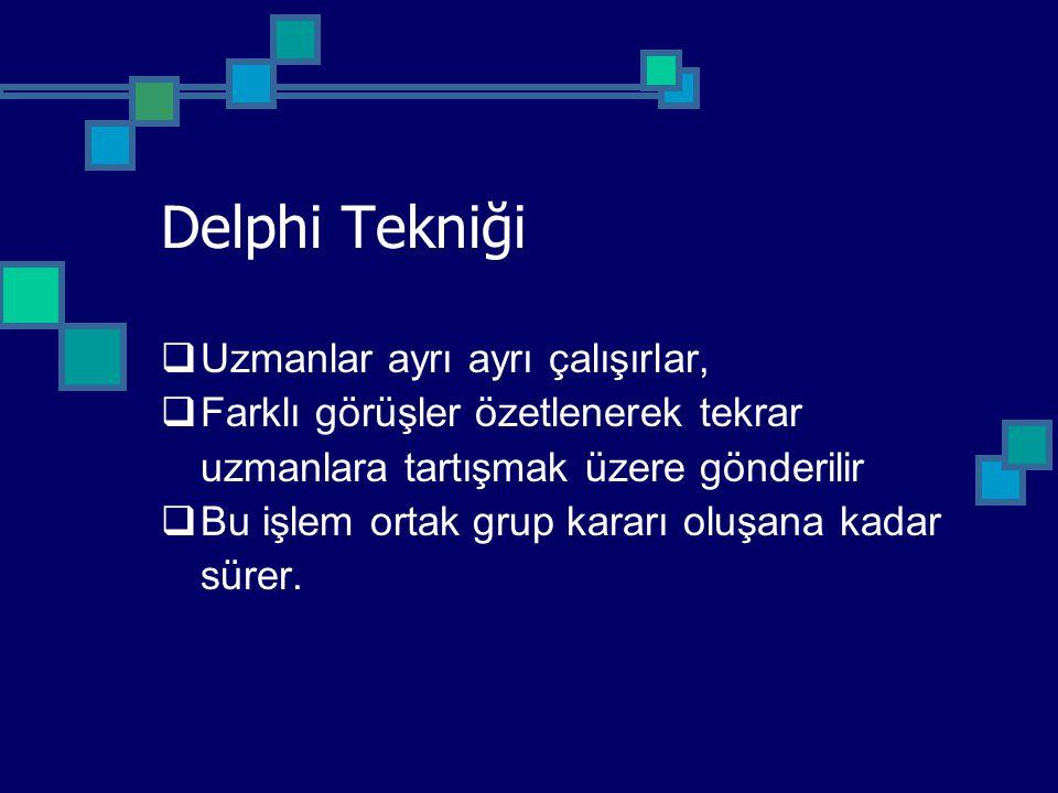 Delphi Tekniği Uzmanlar ayrı ayrı çalışırlar,