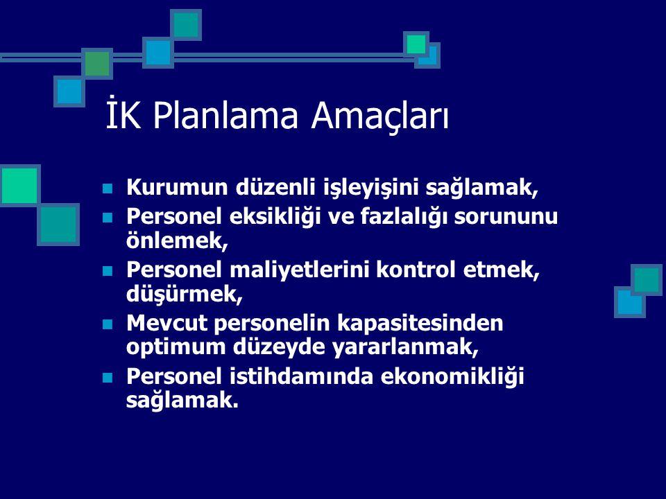 İK Planlama Amaçları Kurumun düzenli işleyişini sağlamak,