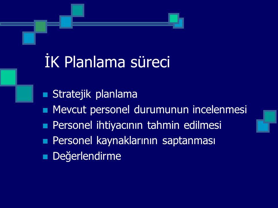 İK Planlama süreci Stratejik planlama