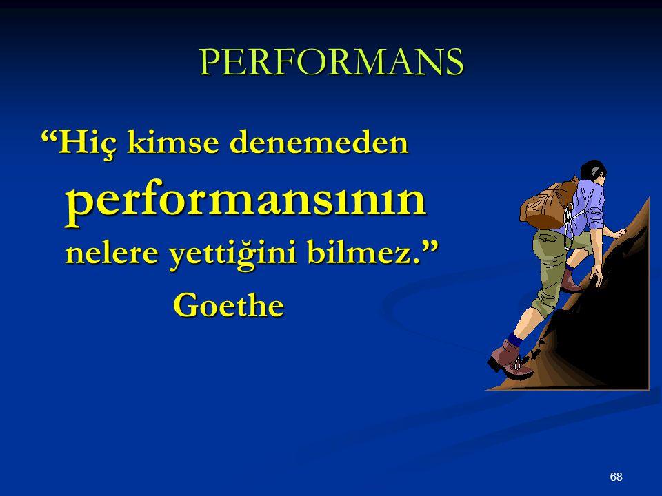 PERFORMANS Hiç kimse denemeden performansının nelere yettiğini bilmez. Goethe