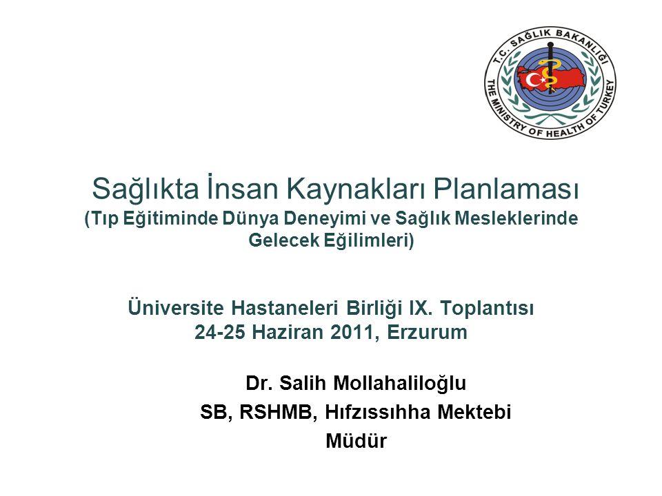Dr. Salih Mollahaliloğlu SB, RSHMB, Hıfzıssıhha Mektebi Müdür