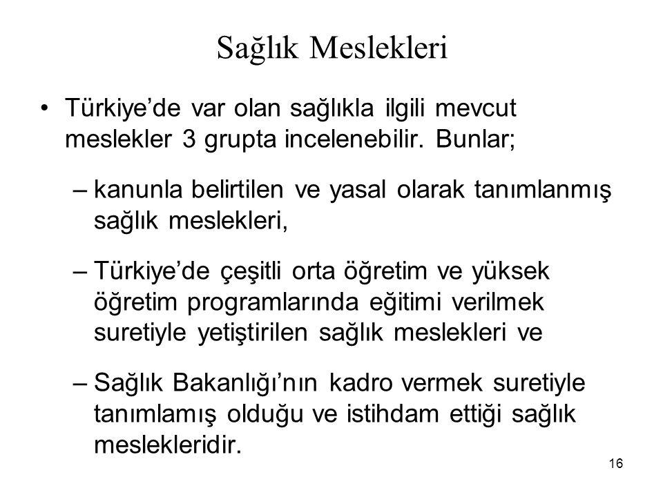 Sağlık Meslekleri Türkiye'de var olan sağlıkla ilgili mevcut meslekler 3 grupta incelenebilir. Bunlar;