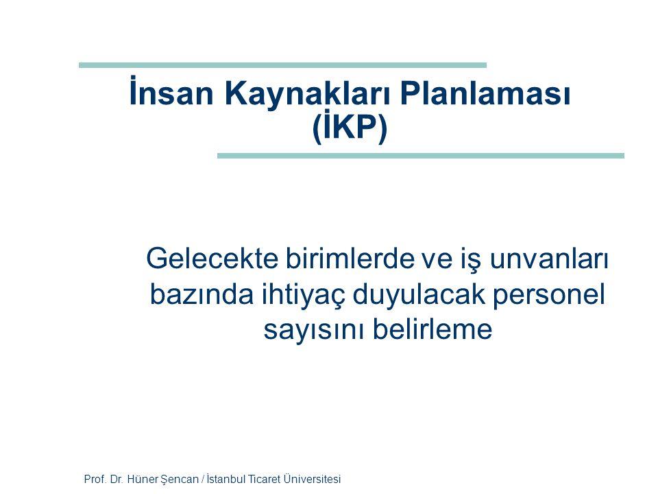 İnsan Kaynakları Planlaması (İKP)