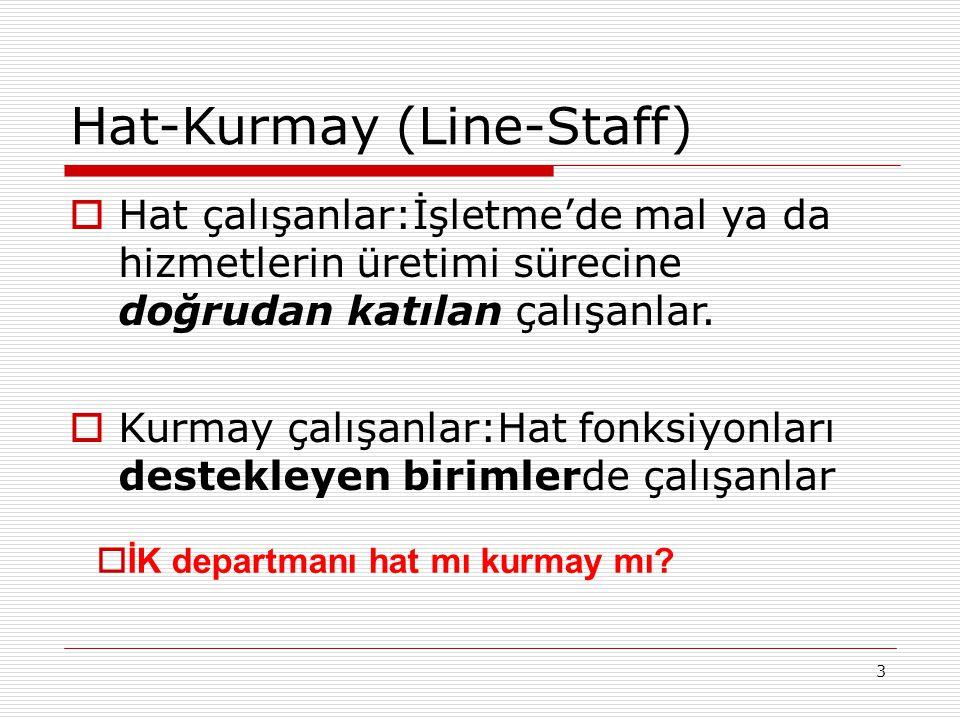 Hat-Kurmay (Line-Staff)