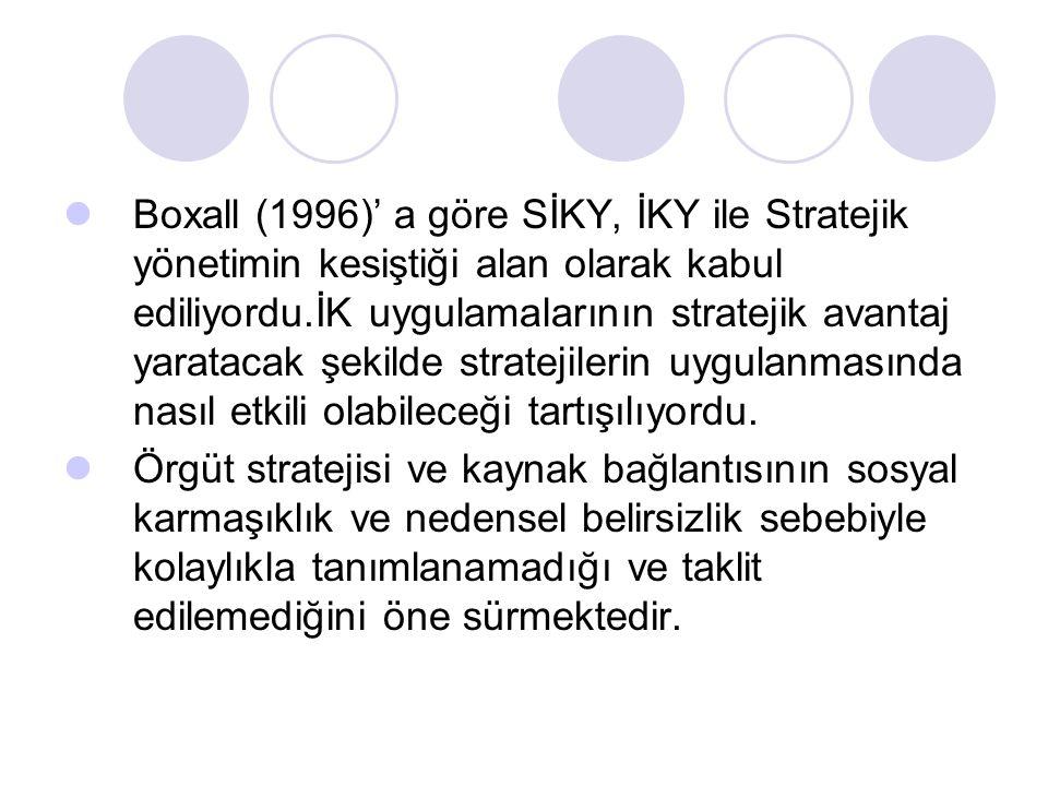 Boxall (1996)' a göre SİKY, İKY ile Stratejik yönetimin kesiştiği alan olarak kabul ediliyordu.İK uygulamalarının stratejik avantaj yaratacak şekilde stratejilerin uygulanmasında nasıl etkili olabileceği tartışılıyordu.