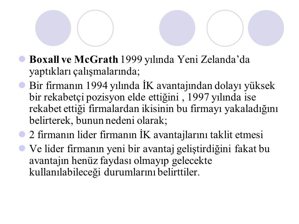 Boxall ve McGrath 1999 yılında Yeni Zelanda'da yaptıkları çalışmalarında;