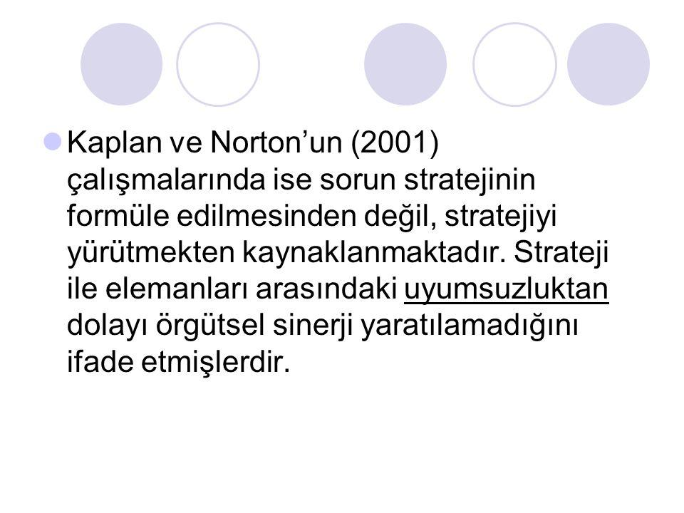 Kaplan ve Norton'un (2001) çalışmalarında ise sorun stratejinin formüle edilmesinden değil, stratejiyi yürütmekten kaynaklanmaktadır.