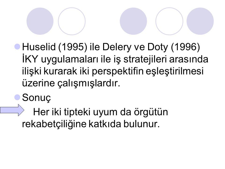 Huselid (1995) ile Delery ve Doty (1996) İKY uygulamaları ile iş stratejileri arasında ilişki kurarak iki perspektifin eşleştirilmesi üzerine çalışmışlardır.