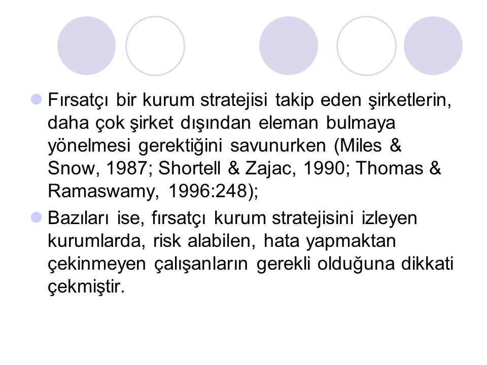 Fırsatçı bir kurum stratejisi takip eden şirketlerin, daha çok şirket dışından eleman bulmaya yönelmesi gerektiğini savunurken (Miles & Snow, 1987; Shortell & Zajac, 1990; Thomas & Ramaswamy, 1996:248);