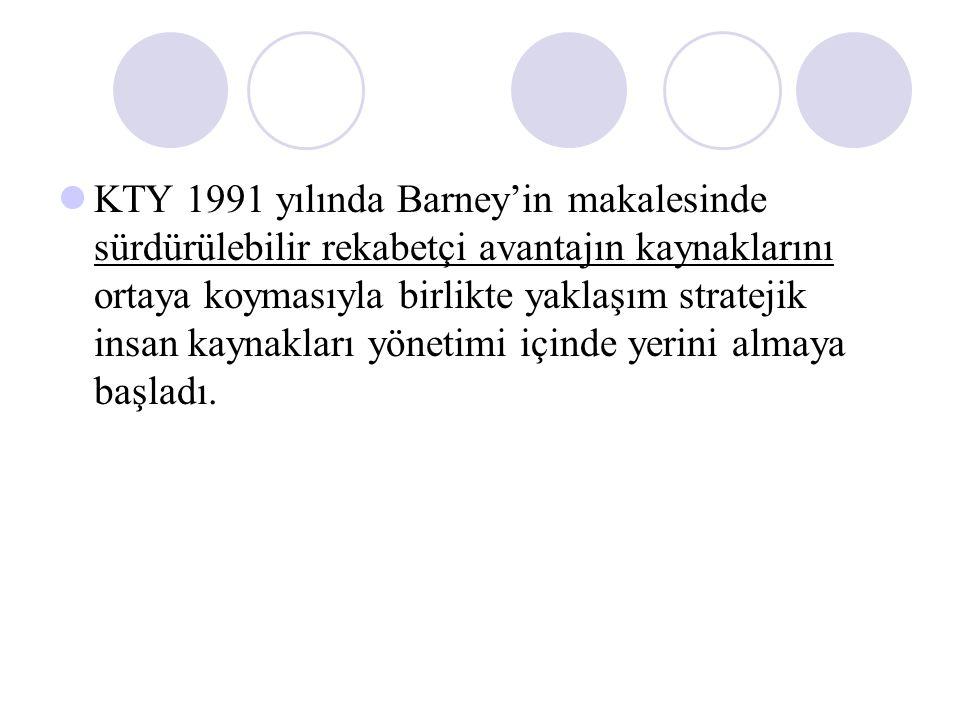 KTY 1991 yılında Barney'in makalesinde sürdürülebilir rekabetçi avantajın kaynaklarını ortaya koymasıyla birlikte yaklaşım stratejik insan kaynakları yönetimi içinde yerini almaya başladı.