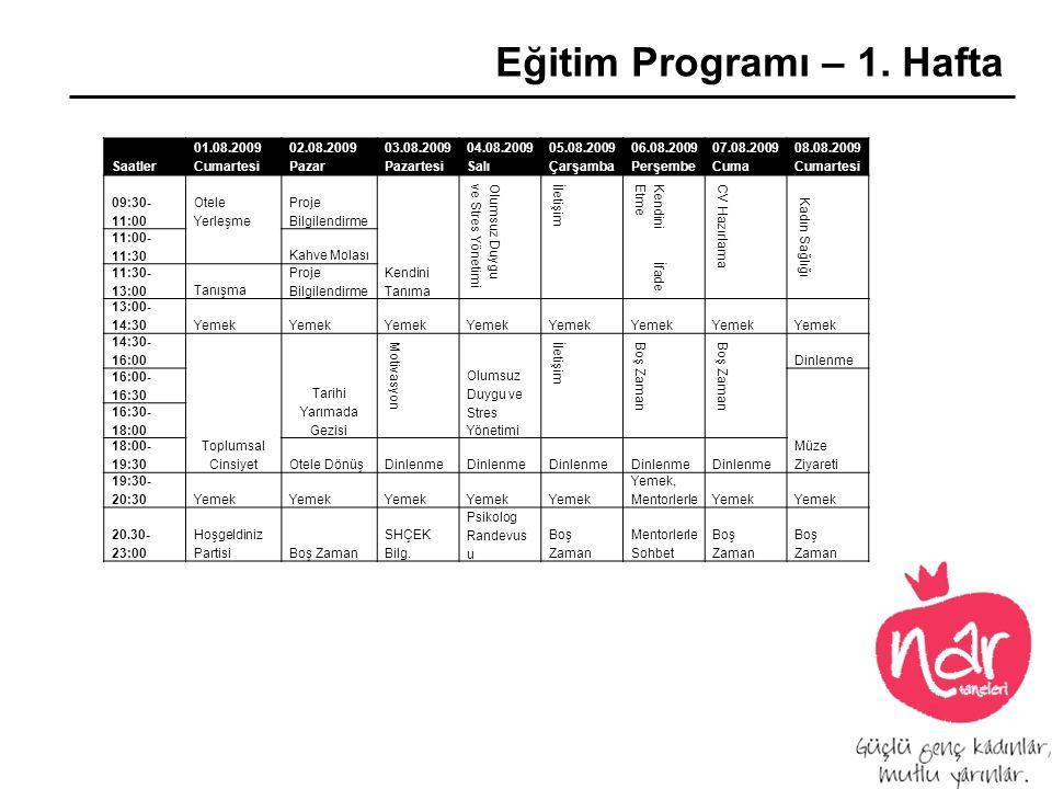 Eğitim Programı – 1. Hafta