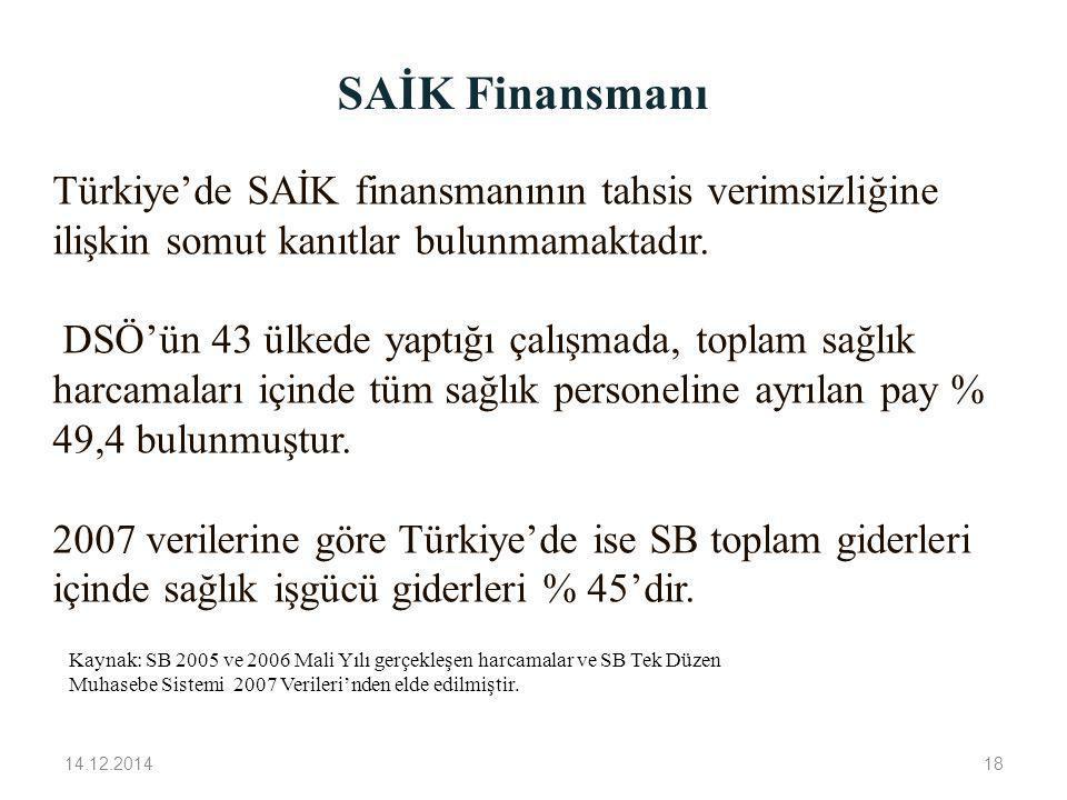 SAİK Finansmanı Türkiye'de SAİK finansmanının tahsis verimsizliğine ilişkin somut kanıtlar bulunmamaktadır.