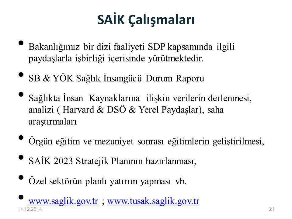 SAİK Çalışmaları Bakanlığımız bir dizi faaliyeti SDP kapsamında ilgili paydaşlarla işbirliği içerisinde yürütmektedir.