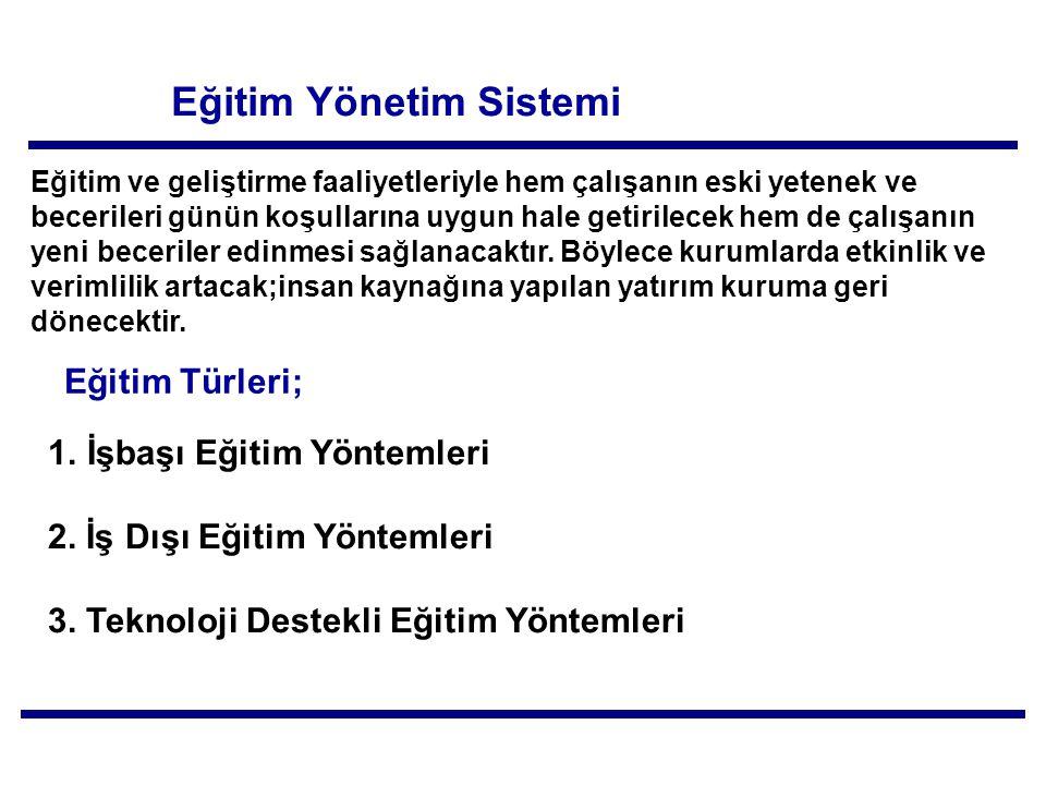 Eğitim Yönetim Sistemi