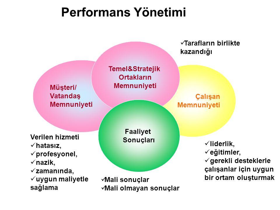 Performans Yönetimi Tarafların birlikte kazandığı Temel&Stratejik