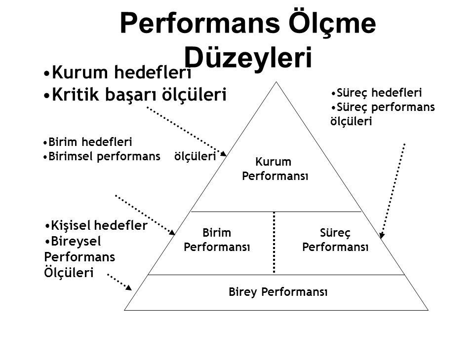 Performans Ölçme Düzeyleri