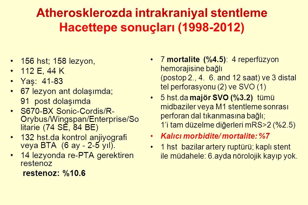 Atherosklerozda intrakraniyal stentleme Hacettepe sonuçları (1998-2012)
