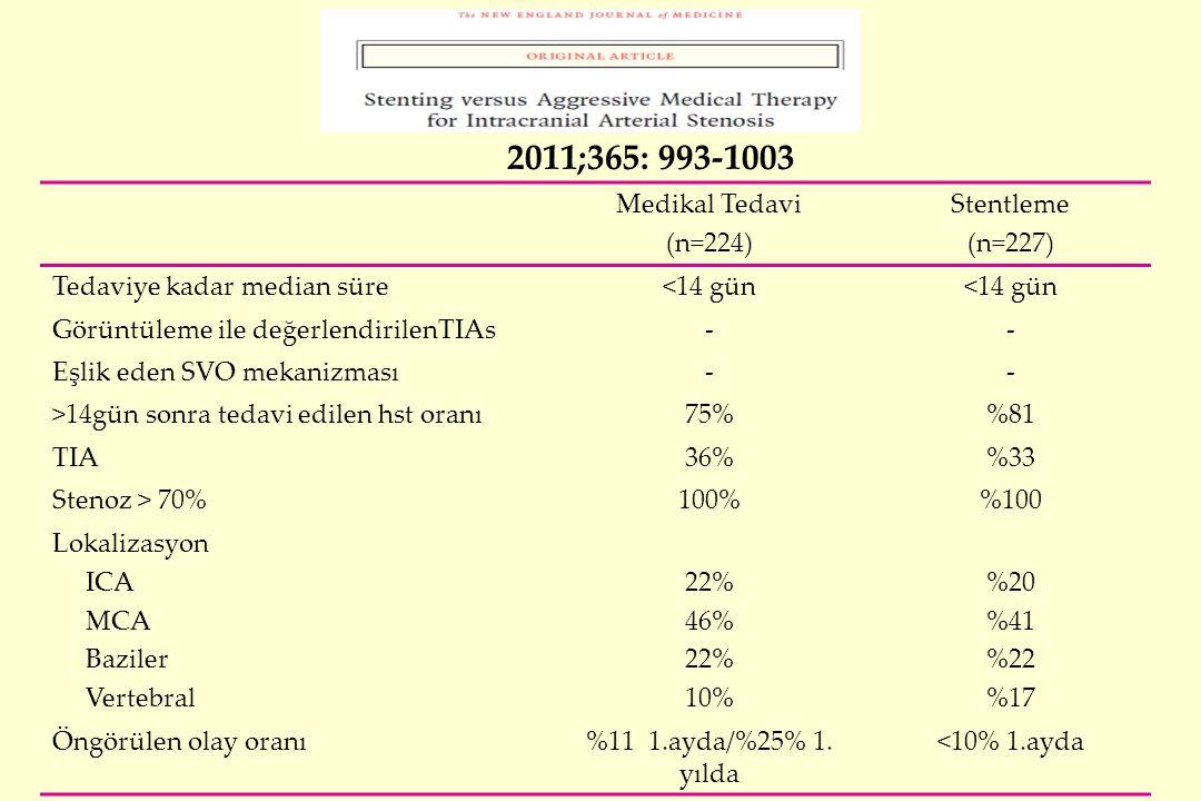 2011;365: 993-1003 Medikal Tedavi (n=224) Stentleme (n=227)